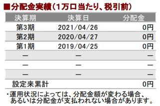 202105分配金実績_AC