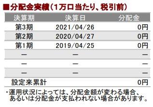 202107分配金実績_AC