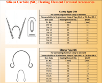 Accessories | Industrial Furnace and Controls