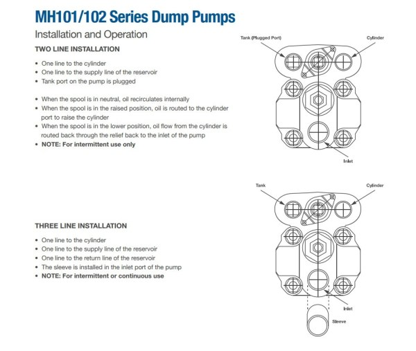 G102 Dump Pump - CW Rotation - Air Shift