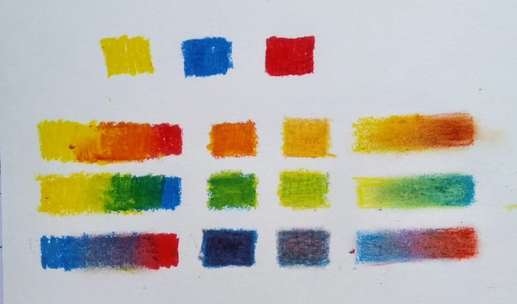 Painting tutorial video to explain primary colours, secondary colours and colour wheel using oil pastels