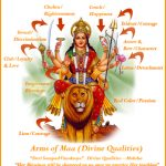 What Does Goddess Durga Symbolize?