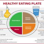 All That You Need To Know About Nutrition For South Asians