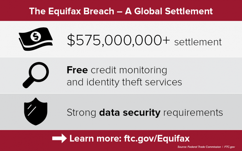 Does Equifax Owe You Money?