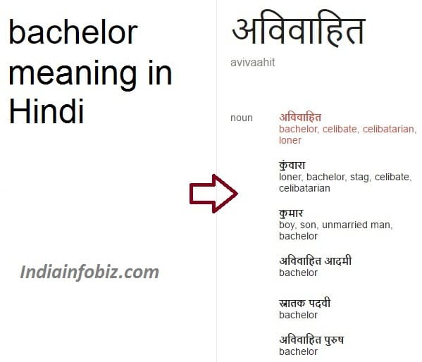 Bachelor meaning in Hindi
