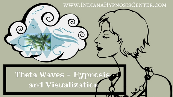 Theta Waves = Hypnosis and Visualization | Indiana Hypnosis Center