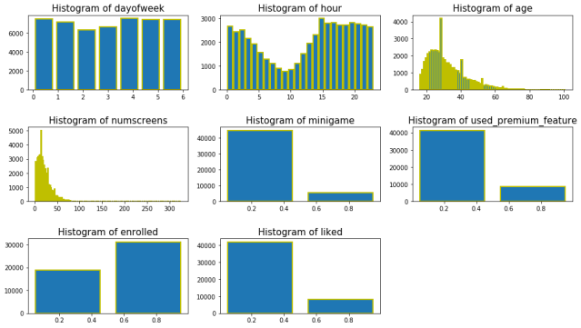 8 fineTech_appData2_histogram_subplot Python ML Project