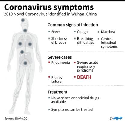 Second Travel-related Case of 2019 Novel Coronavirus Detected in ...