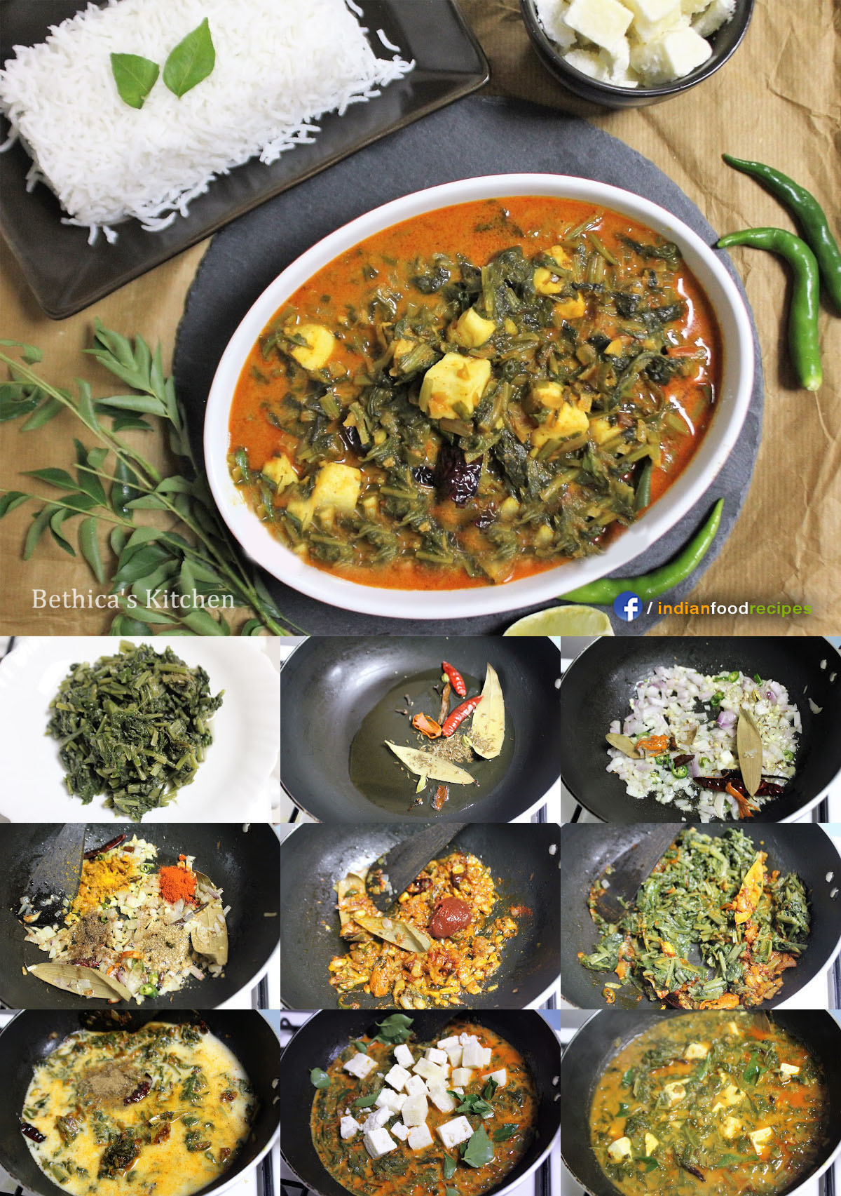 Palak Paneer (Spinach-Cottage Cheese) in Coconut Milk recipe step by step pictures