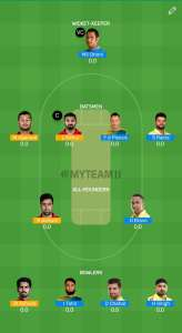 IPL 2019 - 55th Match, KXIP vs CSK Dream11 Team Prediction Today Match