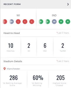 IND vs WI Head To Head in World Cups: