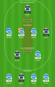 ENGLAND VS Howzat Fantasy Cricket Team