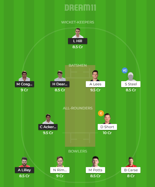 DUR vs LEIC Dream11 Grand League Team