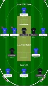 IND vs NZ MY11VIP Fantasy Team