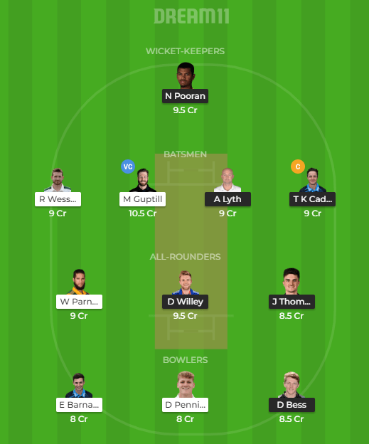 YORKS vs WORCS Dream11 Head To Head And Small League Team