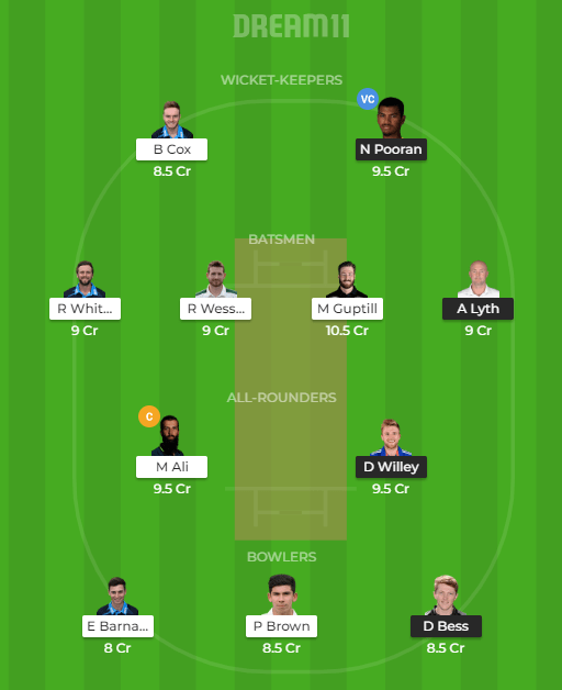 YORKS vs WORCS Dream11 Grand League Team