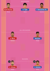 Pro Kabaddi PUN vs GUJ Dream11 Team For Head To Head League