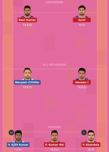 TAM vs HAR Dream11 Team For Grand League
