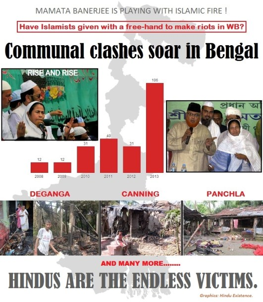 communal-clashes-in-bengal