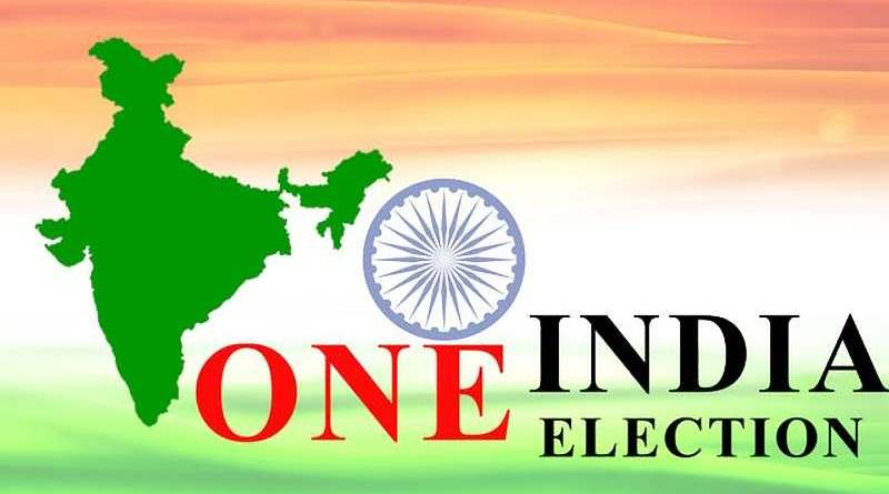 ELECTORAL REFORM;ONE NATION,ONE ELECTION,ONE BHARAT..ARTICLE