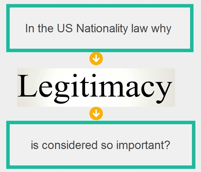 """Are """"legitimacy"""" clauses in the US nationality laws legitimate?"""