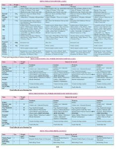 Click here to download in pdf file also irctc food price list  indian railway news rh indianrailwaynews