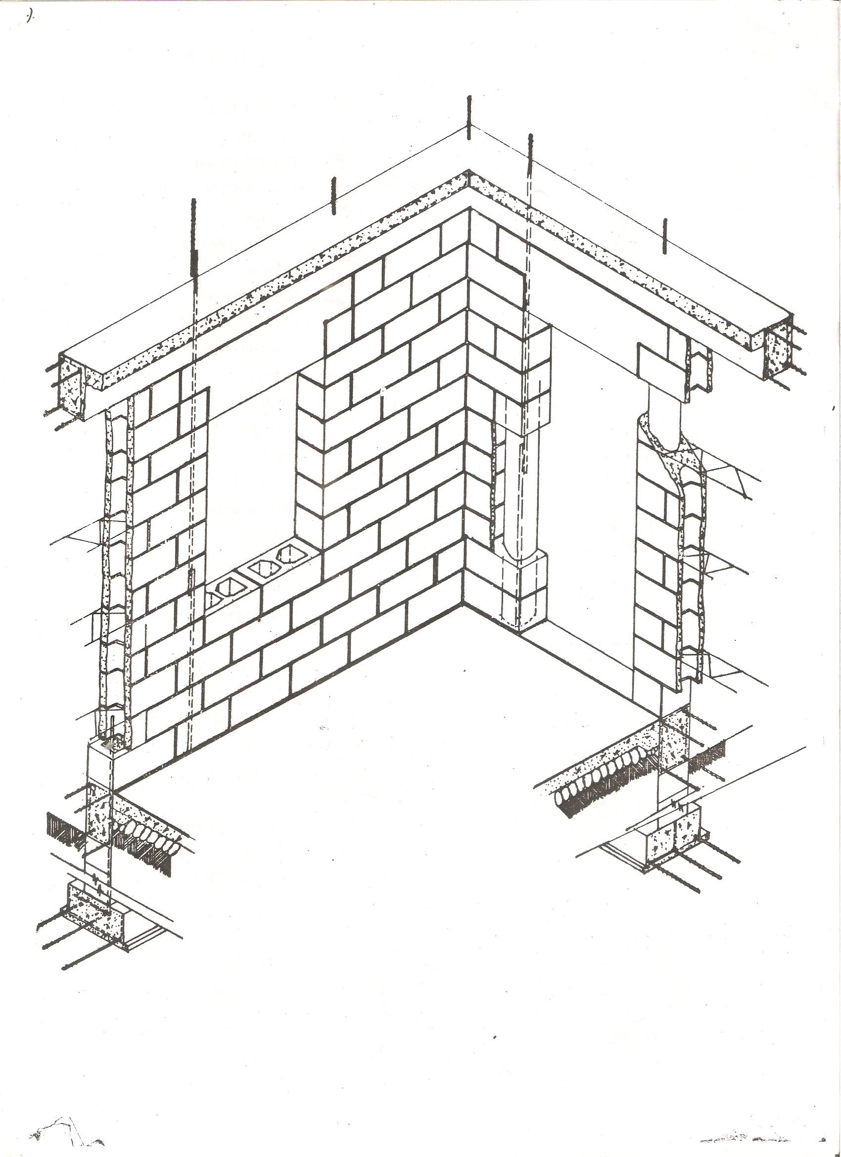 What are Reinforced Concrete Blocks or R.C.B's