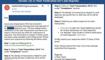 Income Tax Email Notices-min