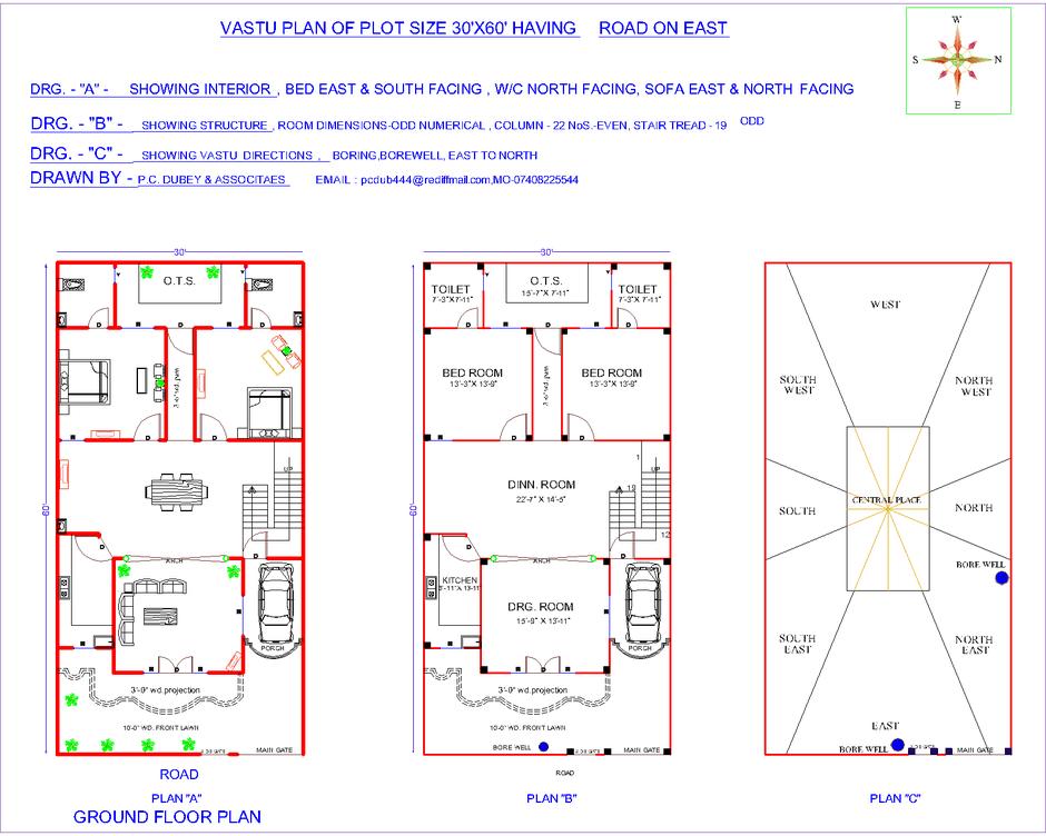 INTRODUCTION TO VASTU INDIAN VASTU PLANS