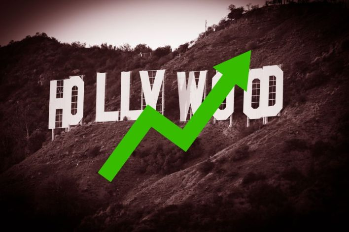 How Hollywood's Biggest Companies Stack Up on Wall Street in 2021