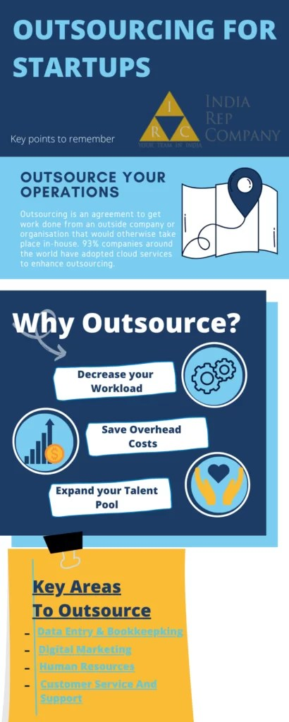 Top reasons why startups should outsource jobs to BPO in India