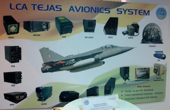 Hal lca tejas avionics system
