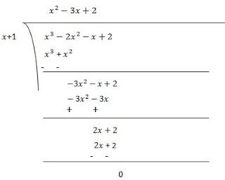 http://1.bp.blogspot.com/-rs37tK_oXXM/VdSl0O2iCeI/AAAAAAAAADs/Vg5axKUeEps/s320/maths-class9-polynomials-5-1.JPG