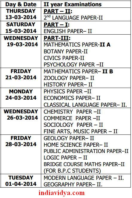 AP Board IPE March 2014 Exams Time Table