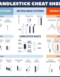 Candlestick patterns cheat sheet also best powerful japanese forex download rh indicatorchart