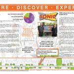 Scuola Vita Nuova / Sonic