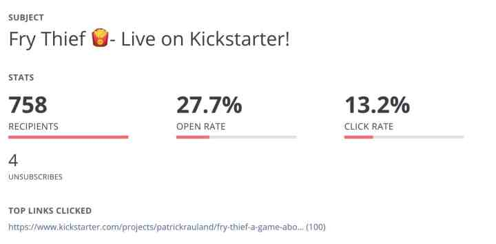 Launch day stats for Fry Thief
