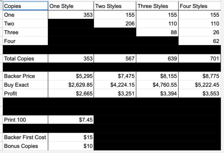 Lucent styles spreadsheet