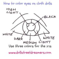 Doll Eye Tutorial - Doll Street Dreamers