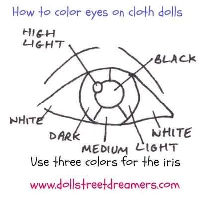 Dolly Eyes Tutorial