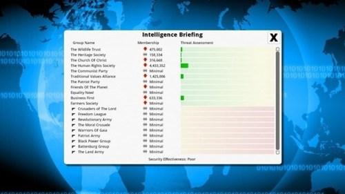 Democracy 3 game screenshot 8