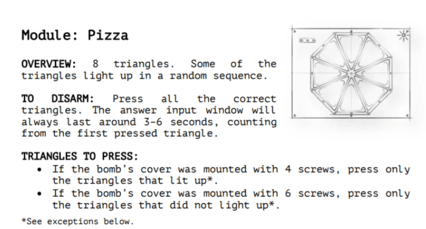 Pizza from the Expert's manual
