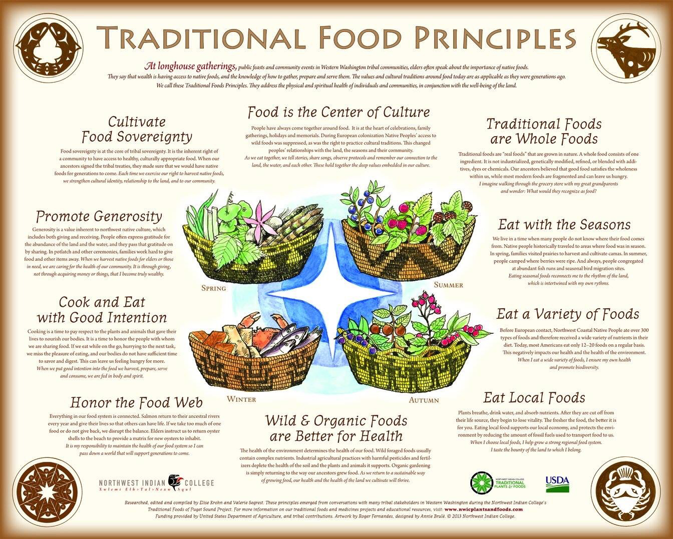 Native American Foods and Medicines   Indigenous Values ...