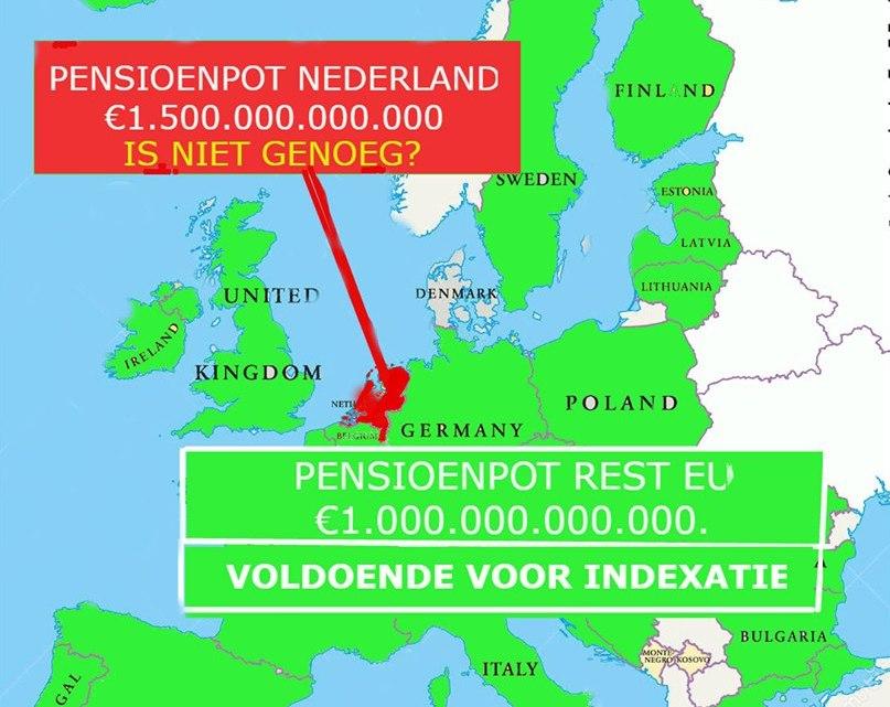Lagarde vindt Nederland te rijk: ECB wil ons pensioen voor lidstaten binnen de EU waar tekorten zijn