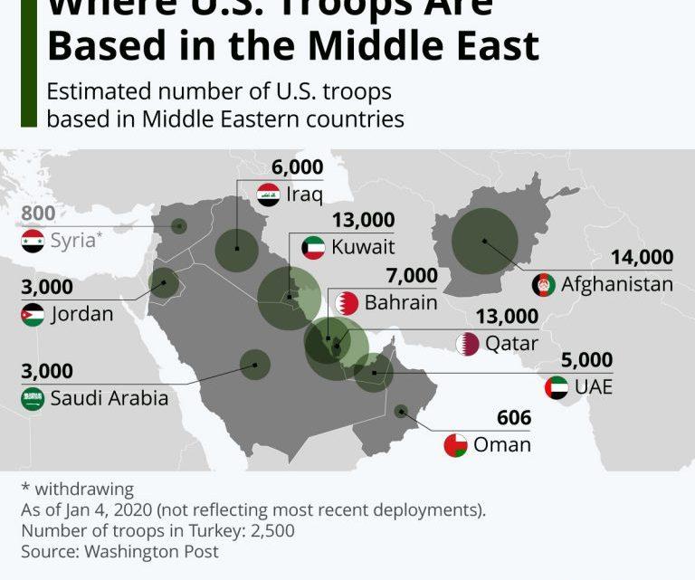 Amerika, een rijk op zijn laatste been, Midden Oosten kick out the Yankees