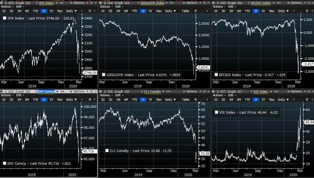 De nieuwe financiële crisis