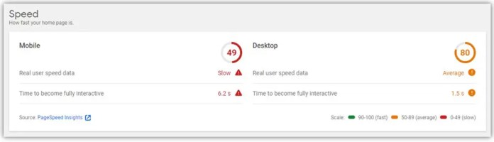 PageSpeed Insights interface in Site Kit Plugin