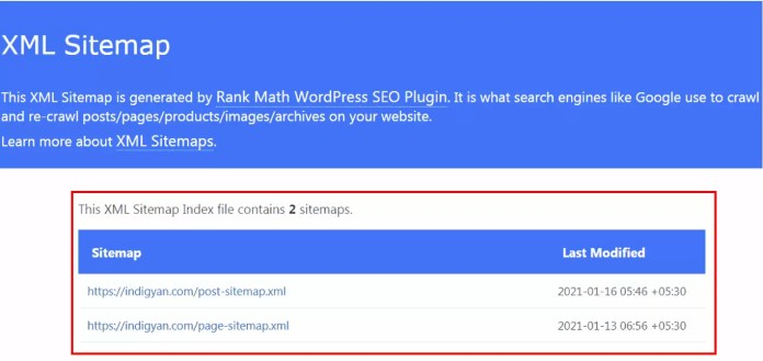 Where is My Website Sitemap in Hindi