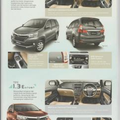 Grand New Toyota Avanza 2015 Spare Part Veloz 2016 Printed Brochure Indonesian Car Brochure2