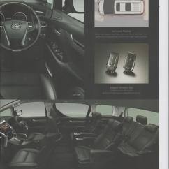 All New Alphard 2017 Indonesia Kijang Innova Luxury Toyota Vellfire Brochure 11 Indonesian Car Related